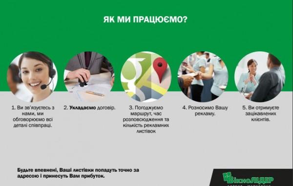 Комерційна пропозиція для компанії директ-маркетингу