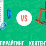 Могут ли существовать отдельно контент-маркетинг и копирайтинг