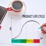 Жизненный цикл в контент-маркетинге