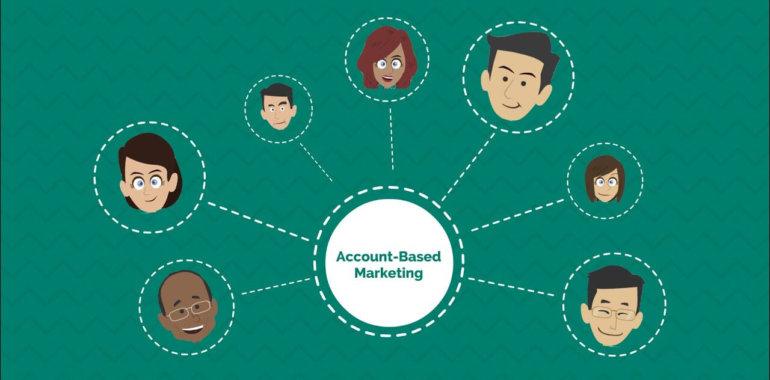 Стратегия АВМ в контент-маркетинге