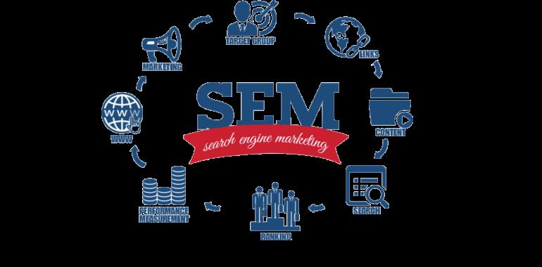 SEM-продвижение онлайн и офлайн