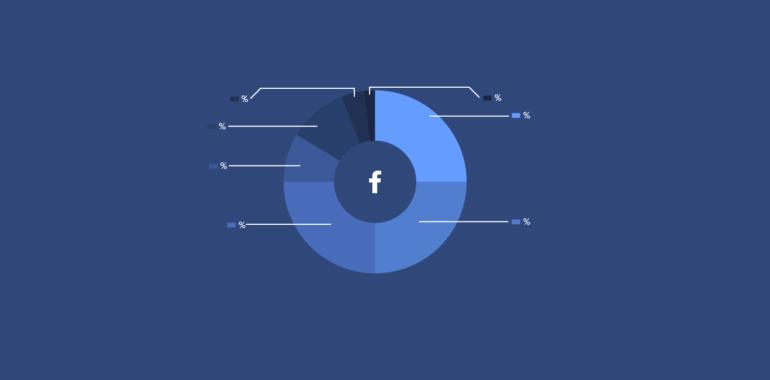 Реклама в Facebook: тенденции и факты